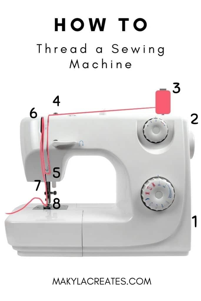 How to Thread a Sewing Machine Step by Step Guide